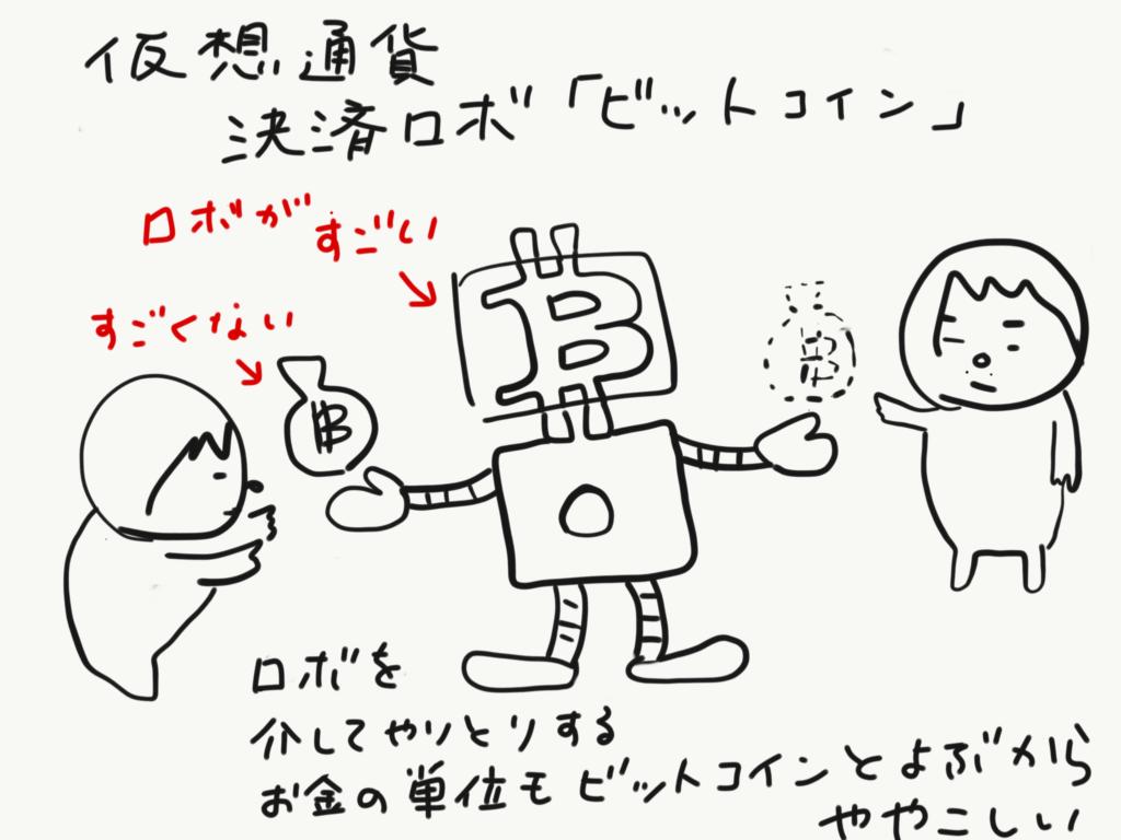 仮想通貨ってなんだろう?を一般的な言葉で解説。